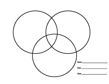 Venn Diagram Template 3 Worksheets Teaching Resources Tpt