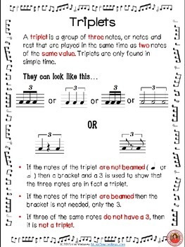 Free Music Download: Triplets in Music Anchor Chart