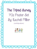 Tripod Survey 7Cs Poster Set