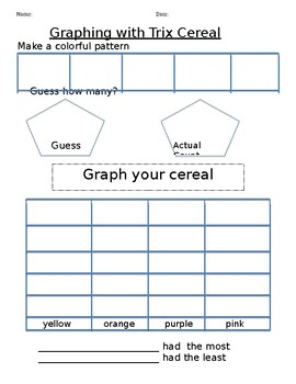Trix Cereal Graphing
