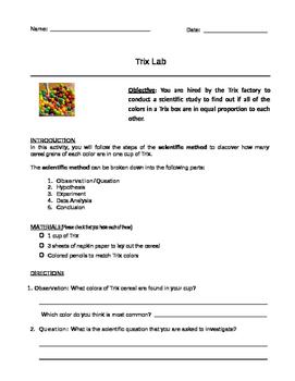 Trix Lab