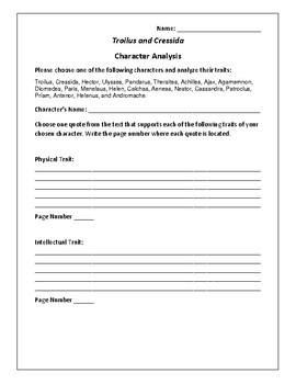 Troilus and Cressida Character Analysis Activity - William