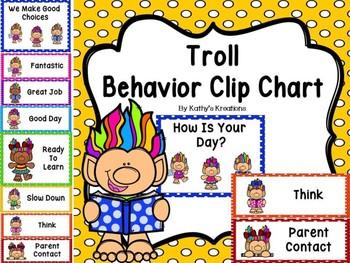 Troll Behavior Clip Chart