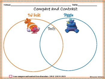 Trolls Inspired Compare and Contrast