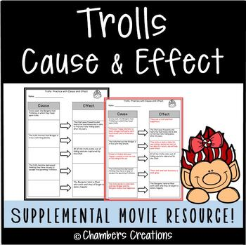 Trolls Movie Guide: Cause and Effect
