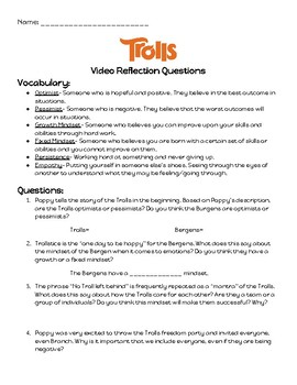 Trolls Video Questions