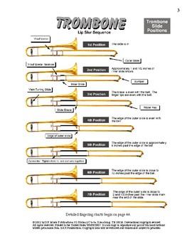 trombone slide chart by music for everyone k 12 tpt