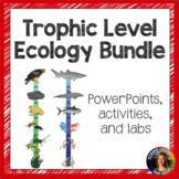 Trophic Level Bundle