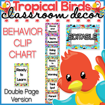 Tropical Birds Behavior Clip Chart Classroom Decor EDITABLE