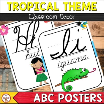 Tropical Classroom Decor Cursive ABC Posters