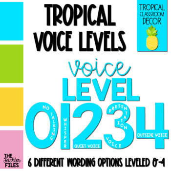 Tropical Classroom Decor: Voice Levels