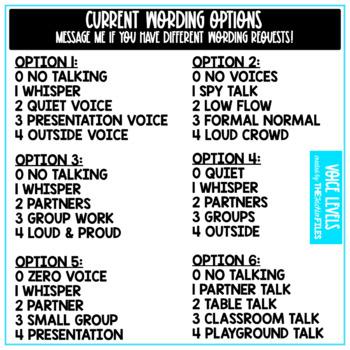 Tropical Theme Classroom Decor - Voice Level Posters