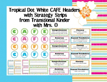 Tropical Dot White CAFE Headers with Strategy Cards for All 3 Menus