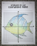 Tropical Fish EMOJI (Graphing on the Coordinate Plane/ Mystery Picture)