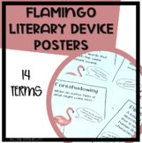 Tropical Flamingo Literary Device Posters -10 terms, 2 font & background options
