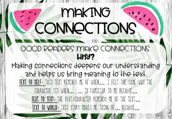 Tropical Fruit Comprehension Posters