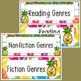 Tropical/Hawaiian Reading Genres