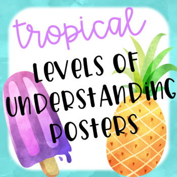 Tropical Levels of Understanding Posters Editable