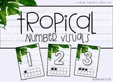 Tropical Number Decor