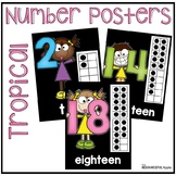 Tropical Number Posters