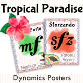 Tropical Paradise Dynamics Posters