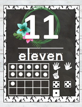 Tropical (Pineapples, Flamingos, more) Number Posters