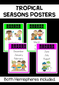 Tropical Seasons Posters