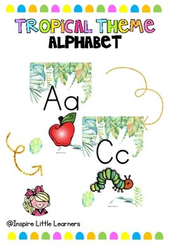 Tropical Alphabet Posters