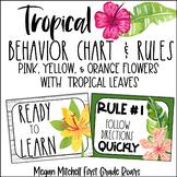Tropical Theme Classroom Decor Behavior Chart & Rules