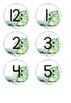 Tropical Clock Numbers