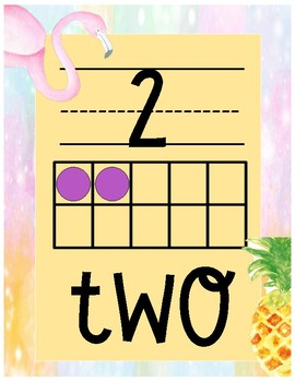 Tropical Theme Decor Number Posters 0-20