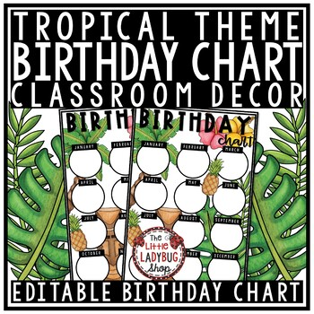 photograph relating to Birthday Chart Printable identify Tropical Topic: Editable Birthday Chart Printable