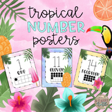 Tropical Theme Number Posters