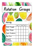 Tropical Theme Rotation Group Posters