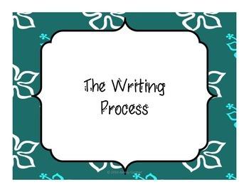 Tropical Theme Writing Process Clip Chart