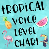 Tropical Themed Voice Level Chart