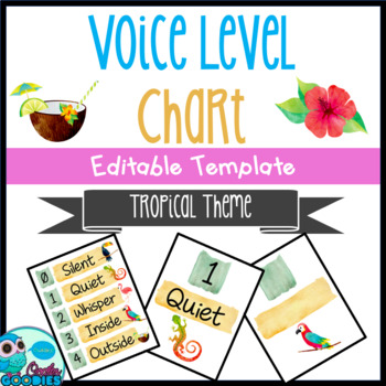 Tropical Themed - Voice Level Chart - EDITABLE