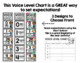 Tropical Voice Level Posters & Activity Sheet - Great Tool to Set Expectations!