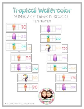 Tropical Watercolor Classroom Decor - Number of Days in School Ten Frames