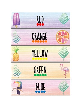 Tropical Watercolor Labels for 3 Drawer Mini Sterilite Bins