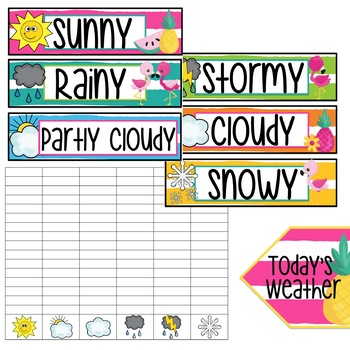 Tropical Weather Cards