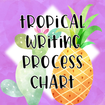 Tropical Writing Process Chart Editable
