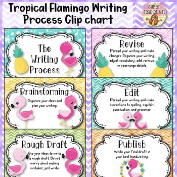 Tropical Writing Process Clip Chart