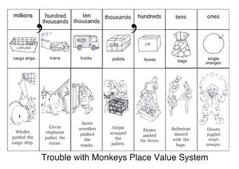Trouble with Monkeys: A place value story 32 page math concept picture book