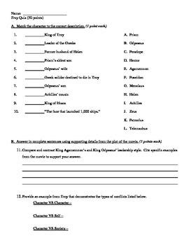 Troy Compehension Quiz