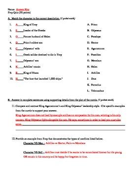 Troy (Movie) Comprehension Quiz