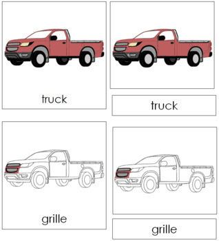 Truck Nomenclature Cards