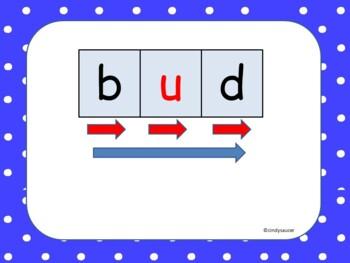 Trucks Roll, Kindergarten, Interactive PowerPoint