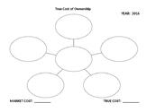True Cost of Ownership Worksheet
