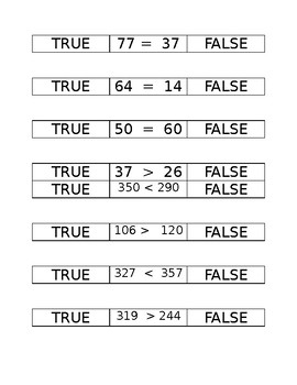 True False /= game